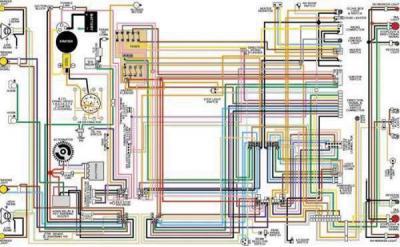 Corvette Color Wiring Diagram, Laminated