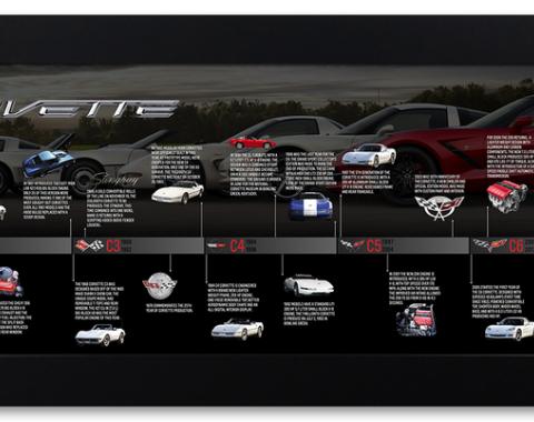 Corvette Timeline Framed Print